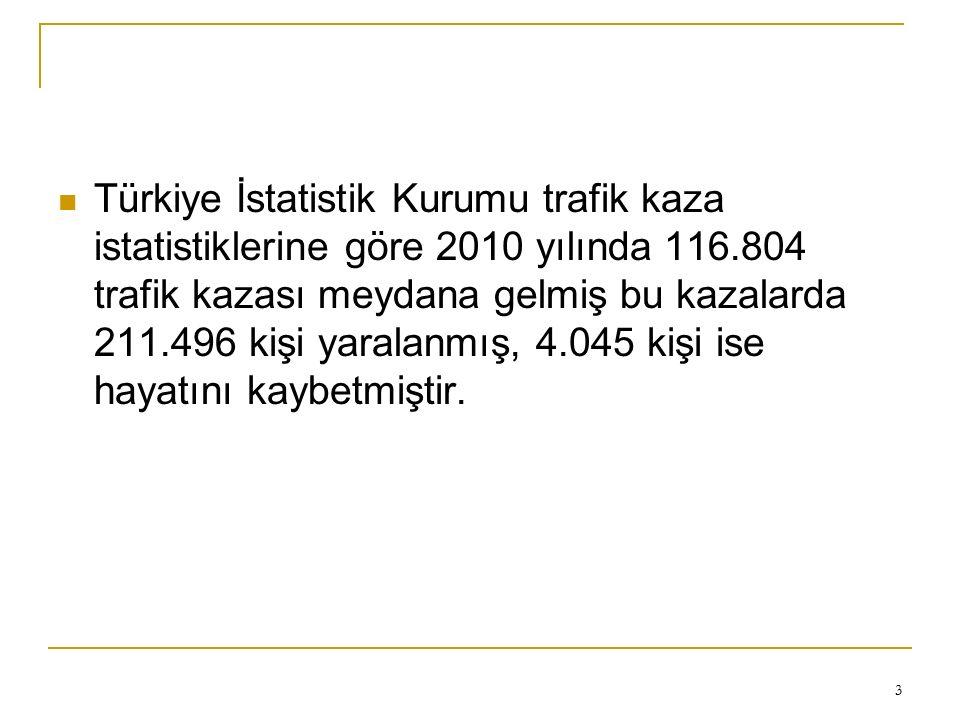 Türkiye İstatistik Kurumu trafik kaza istatistiklerine göre 2010 yılında 116.804 trafik kazası meydana gelmiş bu kazalarda 211.496 kişi yaralanmış, 4.045 kişi ise hayatını kaybetmiştir.