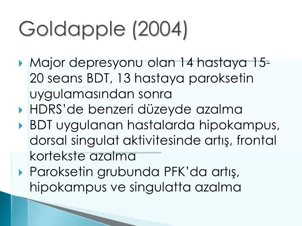 Goldapple (2004)  Major depresyonu olan 14 hastaya 15- 20 seans BDT, 13 hastaya paroksetin uygulamasından sonra  HDRS'de benzeri düzeyde azalma  BD