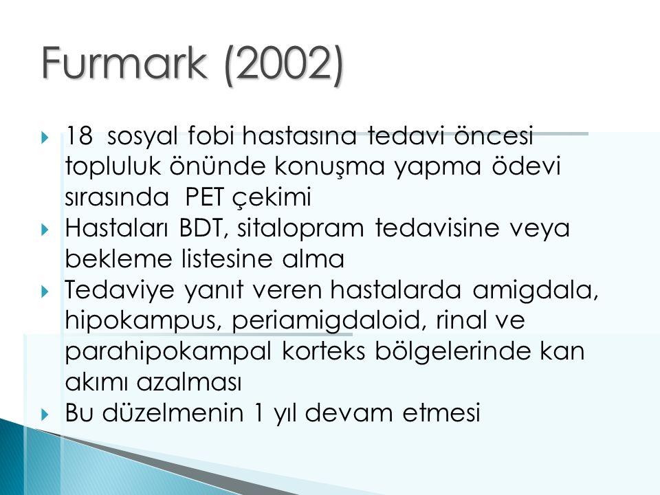 Furmark (2002)  18 sosyal fobi hastasına tedavi öncesi topluluk önünde konuşma yapma ödevi sırasında PET çekimi  Hastaları BDT, sitalopram tedavisin