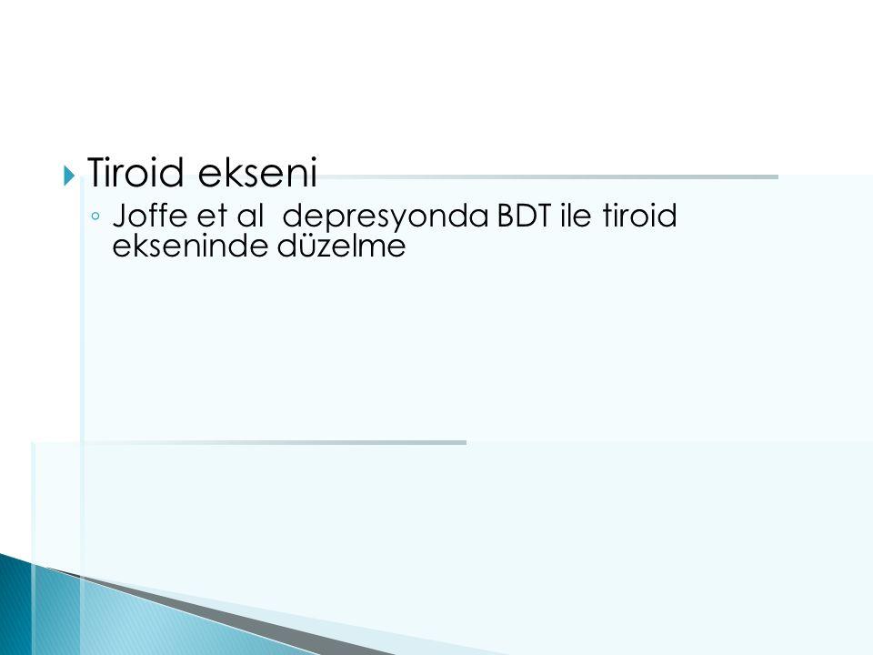  Tiroid ekseni ◦ Joffe et al depresyonda BDT ile tiroid ekseninde düzelme