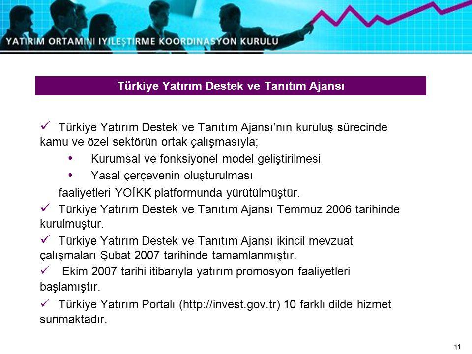 11 Türkiye Yatırım Destek ve Tanıtım Ajansı'nın kuruluş sürecinde kamu ve özel sektörün ortak çalışmasıyla; Kurumsal ve fonksiyonel model geliştirilmesi Yasal çerçevenin oluşturulması faaliyetleri YOİKK platformunda yürütülmüştür.