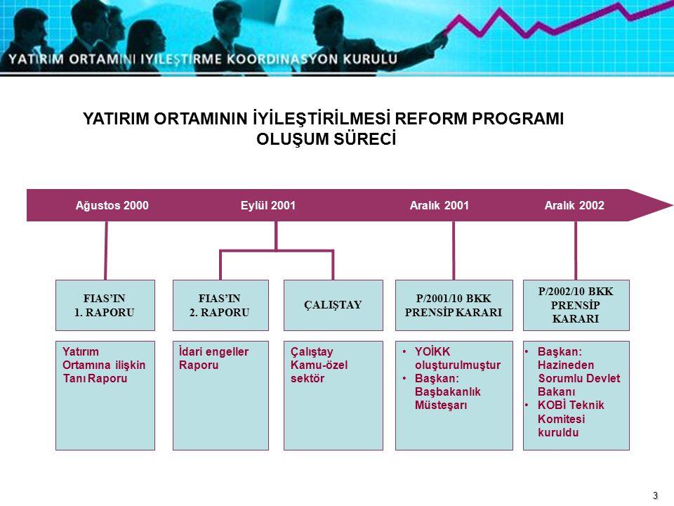 4 İş ortamına ilişkin idari engellere kamu ve özel sektör diyaloğu çerçevesinde çözüm getiren ulusal bir platformdur.