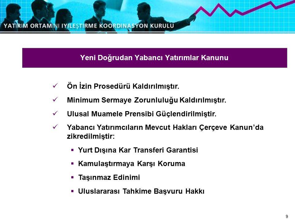 10 Ana Sözleşmenin Tasdik Ettirilmesi Kayıt Ücretinin Ödenmesi Şirket Kuruluş Formunun Doldurulması ve Ticaret Sicili'ne Tescil ŞİRKET KURULUŞUNUN TAMAMLANMASI Şirket Kuruluşu Sürecinin Kolaylaştırılması ve Kısaltılması Şirket Kuruluşuna İlişkin Göstergeler TürkiyeOECD Ortalaması Reform Öncesi 2007 Yılı Prosedür Sayısı 1366 Zaman (gün) 38614.9 Kaynak: Dünya Bankası İş Ortamı Raporu