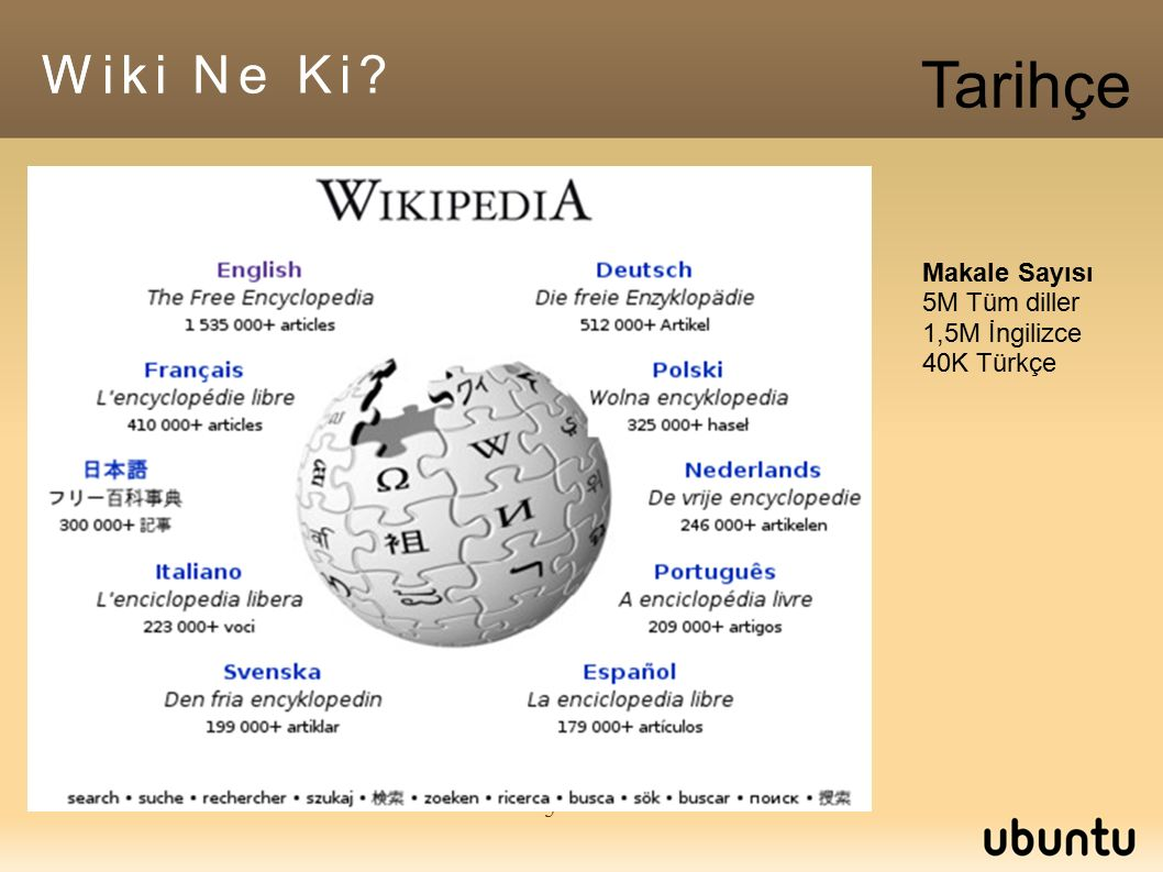 5 Wiki Wiki Ne Ki? Tarihçe Makale Sayısı 5M Tüm diller 1,5M İngilizce 40K Türkçe