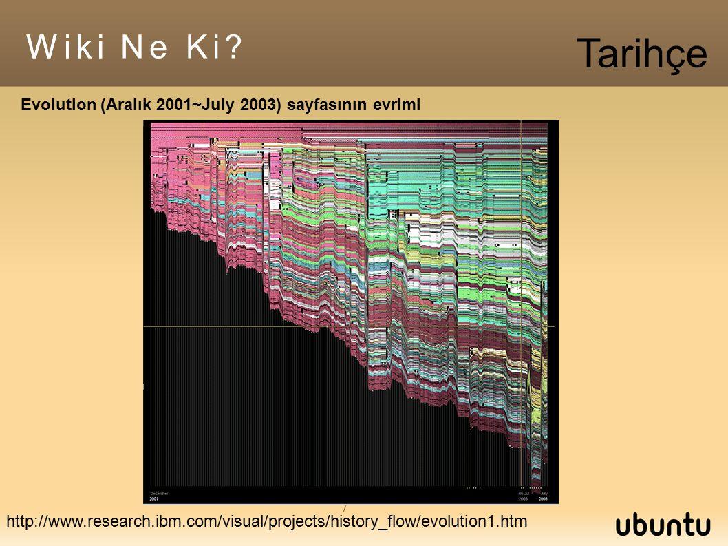 7 Wiki Wiki Ne Ki? Tarihçe Evolution (Aralık 2001~July 2003) sayfasının evrimi http://www.research.ibm.com/visual/projects/history_flow/evolution1.htm
