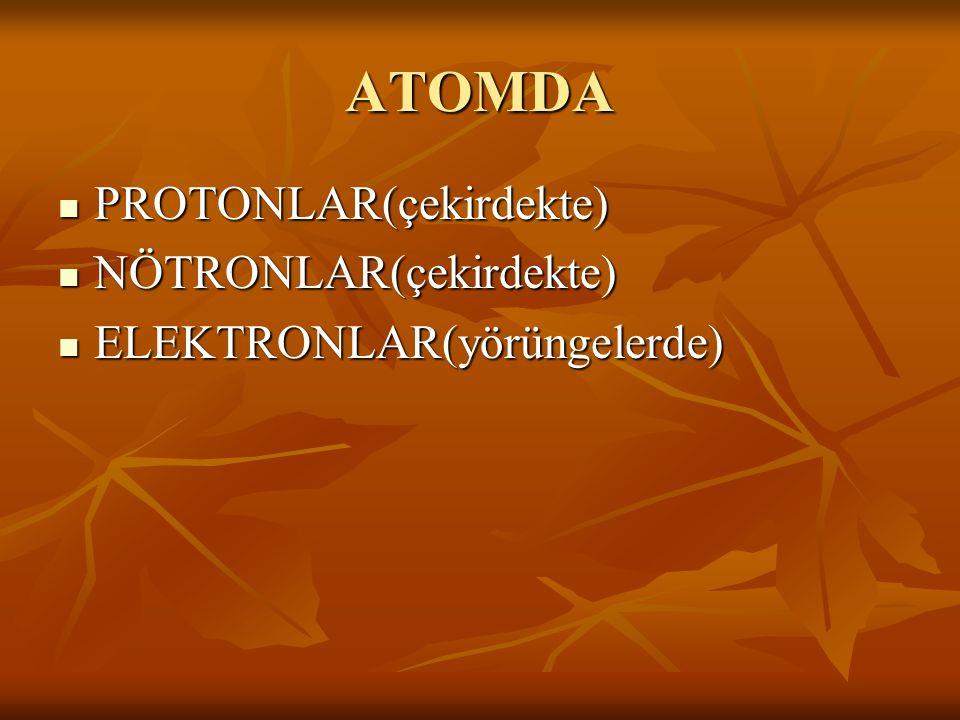 ATOM: Maddenin en küçük yapıtaşıdır