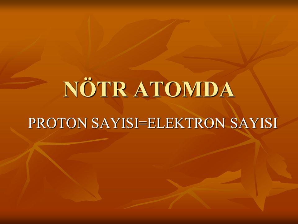 ATOMDA PROTONLAR(çekirdekte) PROTONLAR(çekirdekte) NÖTRONLAR(çekirdekte) NÖTRONLAR(çekirdekte) ELEKTRONLAR(yörüngelerde) ELEKTRONLAR(yörüngelerde)