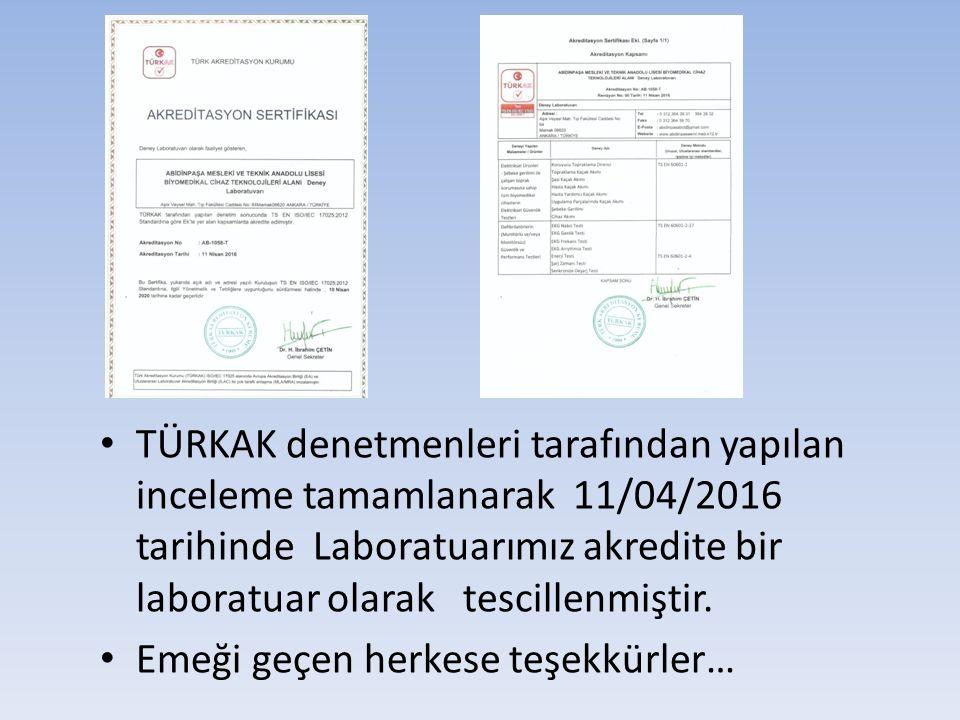 TÜRKAK denetmenleri tarafından yapılan inceleme tamamlanarak 11/04/2016 tarihinde Laboratuarımız akredite bir laboratuar olarak tescillenmiştir. Emeği