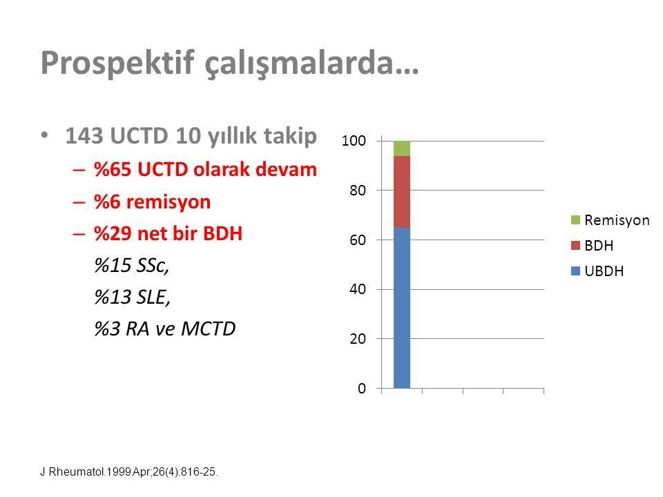Prospektif çalışmalarda… 143 UCTD 10 yıllık takip – %65 UCTD olarak devam – %6 remisyon – %29 net bir BDH %15 SSc, %13 SLE, %3 RA ve MCTD J Rheumatol.