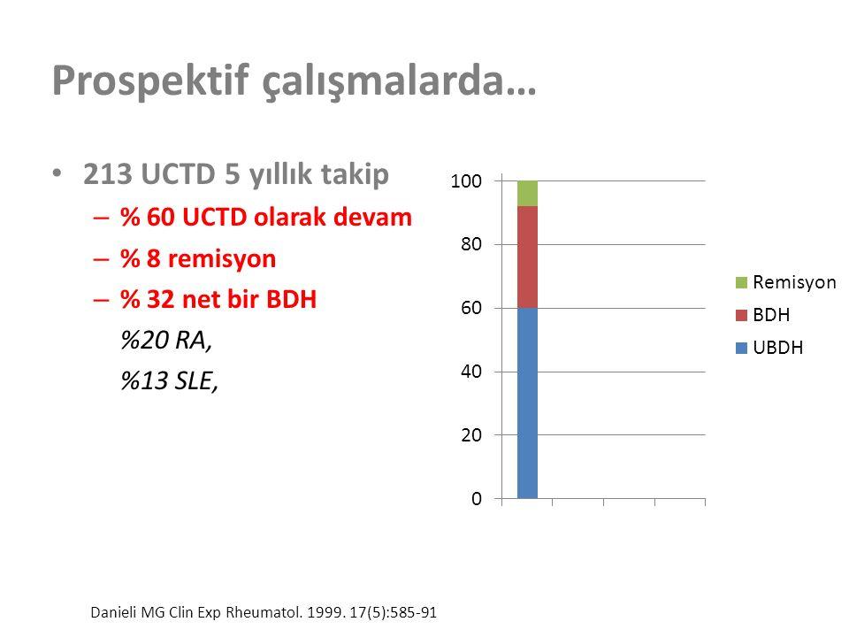 Prospektif çalışmalarda… 213 UCTD 5 yıllık takip – % 60 UCTD olarak devam – % 8 remisyon – % 32 net bir BDH %20 RA, %13 SLE, Danieli MG Clin Exp Rheum