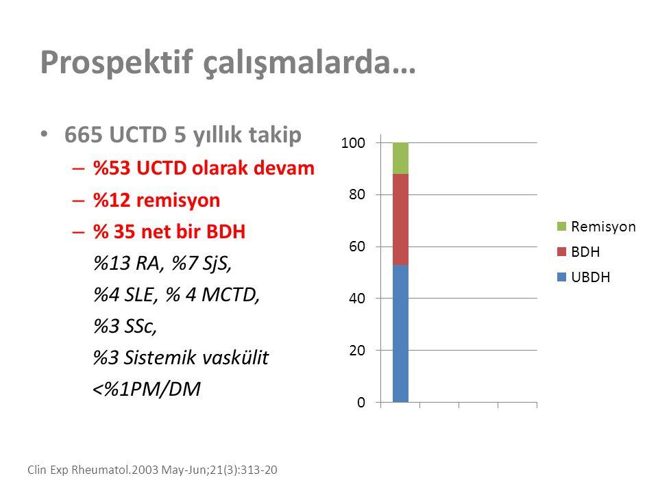 Prospektif çalışmalarda… 665 UCTD 5 yıllık takip – %53 UCTD olarak devam – %12 remisyon – % 35 net bir BDH %13 RA, %7 SjS, %4 SLE, % 4 MCTD, %3 SSc, %