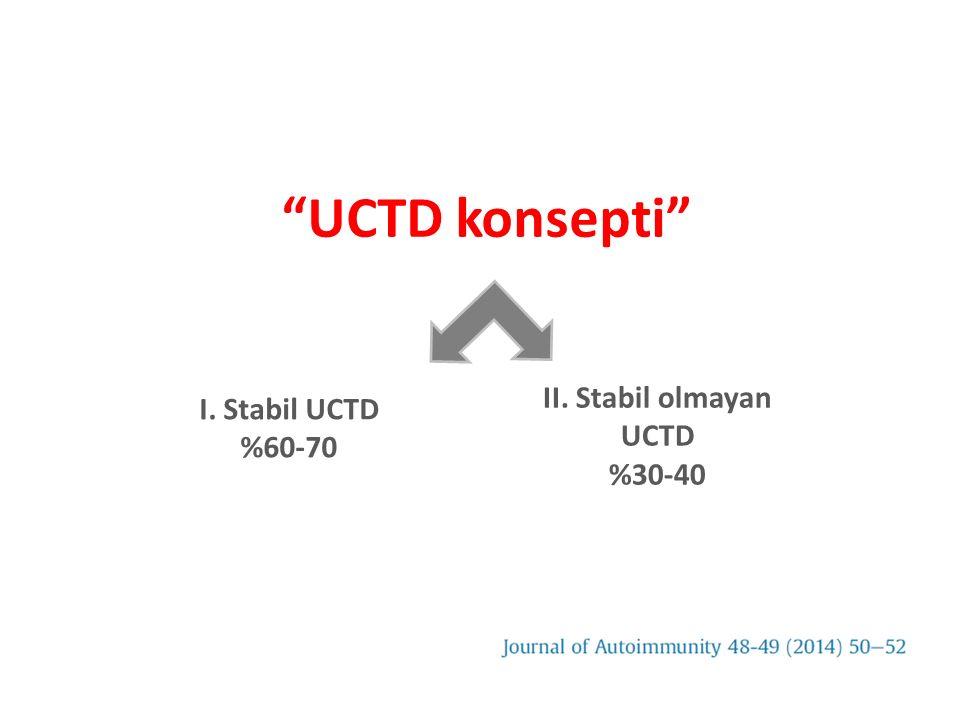 """UCTD konsepti"" II. Stabil olmayan UCTD %30-40 I. Stabil UCTD %60-70"