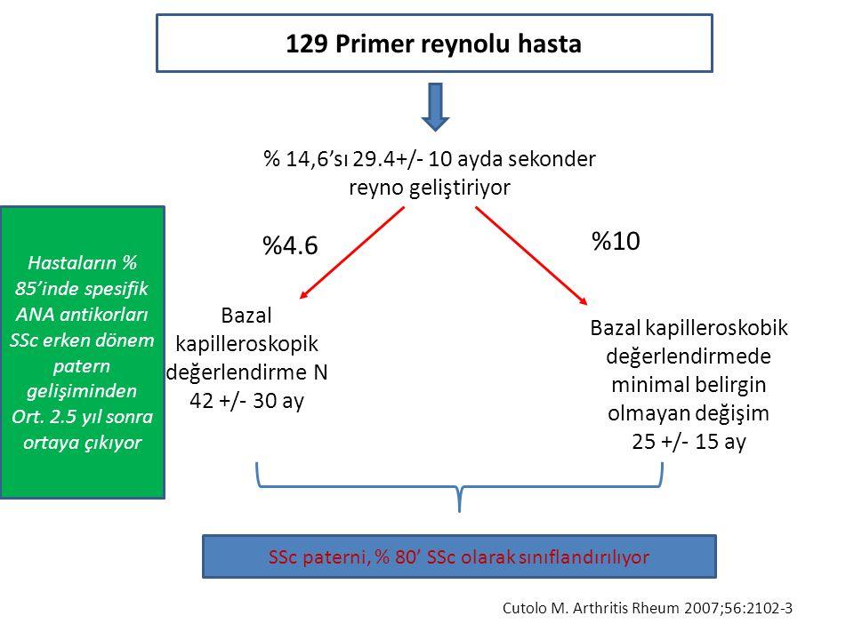 129 Primer reynolu hasta Bazal kapilleroskopik değerlendirme N 42 +/- 30 ay Bazal kapilleroskobik değerlendirmede minimal belirgin olmayan değişim 25