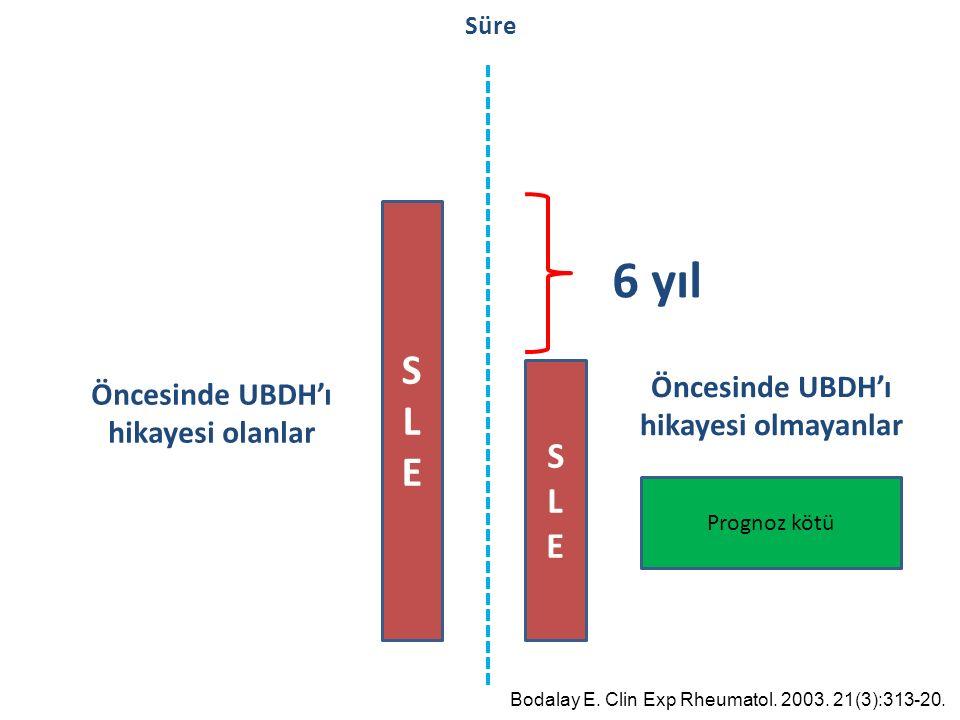 SLESLE SLESLE Öncesinde UBDH'ı hikayesi olanlar Öncesinde UBDH'ı hikayesi olmayanlar Süre 6 yıl Bodalay E. Clin Exp Rheumatol. 2003. 21(3):313-20. Pro