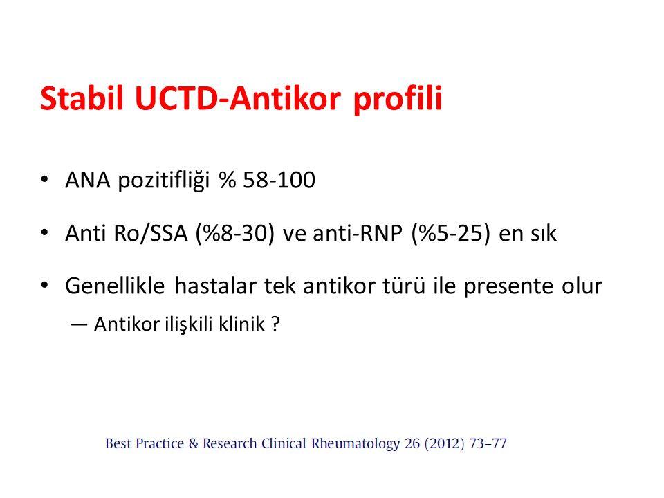 Stabil UCTD-Antikor profili ANA pozitifliği % 58-100 Anti Ro/SSA (%8-30) ve anti-RNP (%5-25) en sık Genellikle hastalar tek antikor türü ile presente
