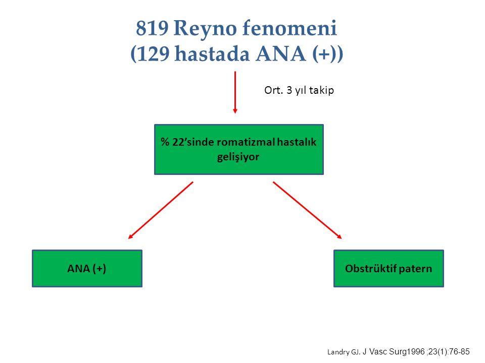 819 Reyno fenomeni (129 hastada ANA (+)) ANA (+)Obstrüktif patern % 22'sinde romatizmal hastalık gelişiyor Landry GJ. J Vasc Surg1996 ;23(1):76-85 Ort