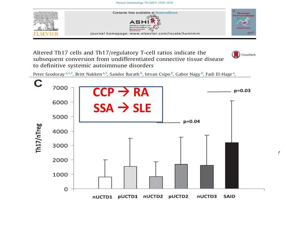 51 UDBH'sı 3 yıl boyunca takip ediliyor Tanı anında 1. ve 2. yılda 3 kez ölçülüyor 3 yıl boyunca takip Th17 (CD4+) nTreg (CD4+,CD25+) Tip-1 Treg(CD4+,