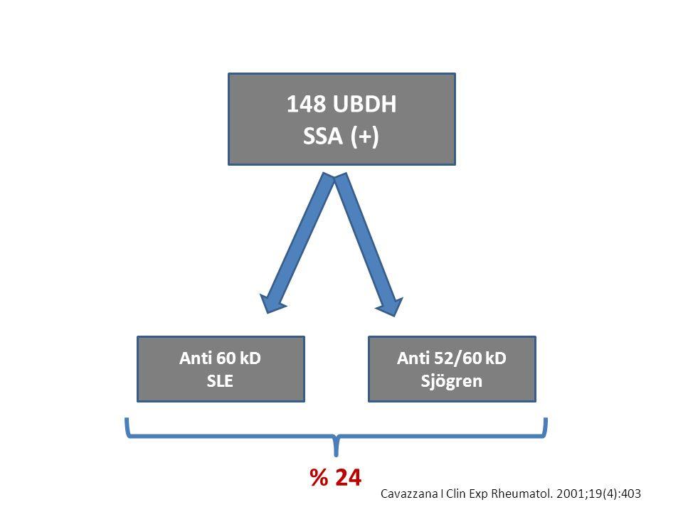130 SLE hastası Ort. 3.3 sene Hastaların %88'inde en az bir otoantikor pozitif ANASSA/SSBAntifosfolipidlerdsDNA Anti-SM Anti-RNP 148 UBDH SSA (+) Anti