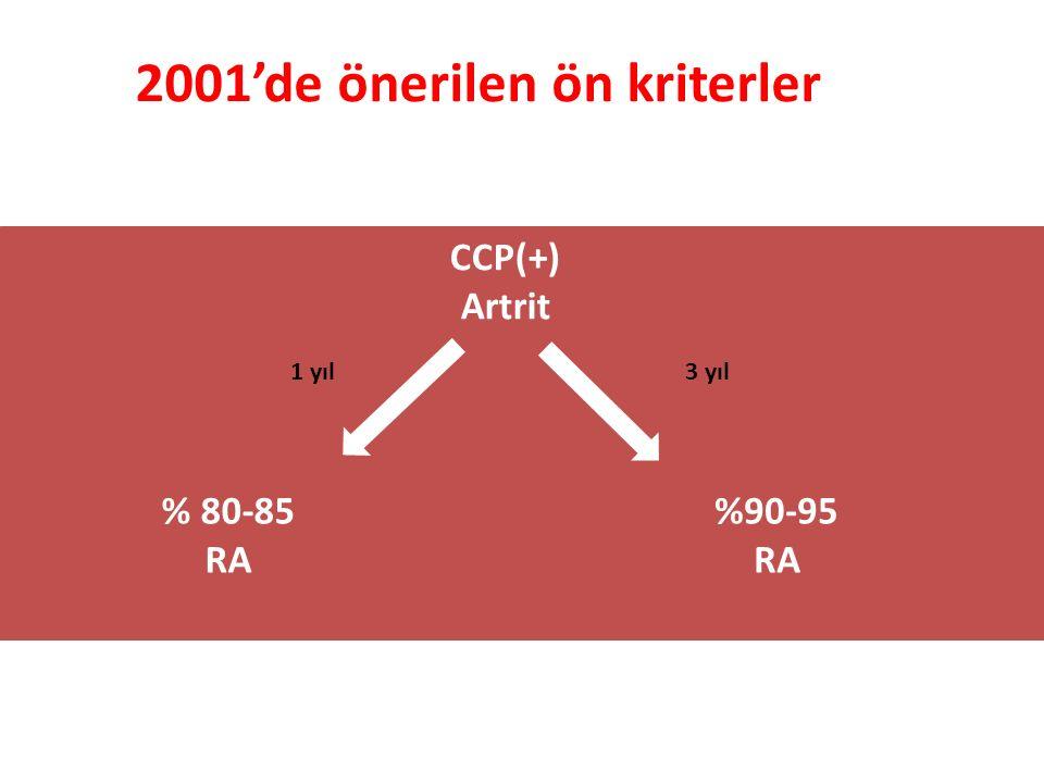 2001'de önerilen ön kriterler – Sınıflama kriterlerini yerine getirmeyen ancak BDH düşündüren belirti ve bulgular – Pozitif ANA'lar – En az 3 yıl hast