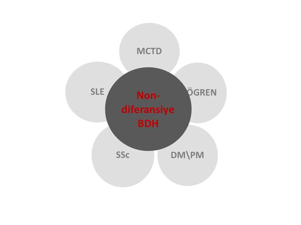 UCTD MCTD SJÖGREN DM\PM SSc SLE Non- diferansiye BDH