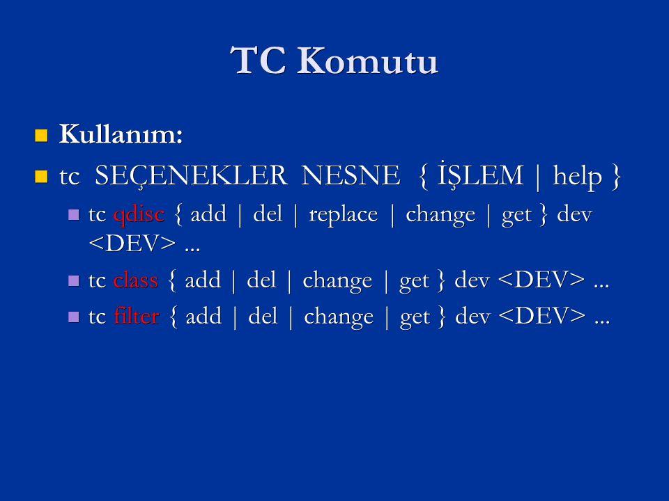 TC Komutu Kullanım: Kullanım: tc SEÇENEKLER NESNE { İŞLEM | help } tc SEÇENEKLER NESNE { İŞLEM | help } tc qdisc { add | del | replace | change | get } dev...