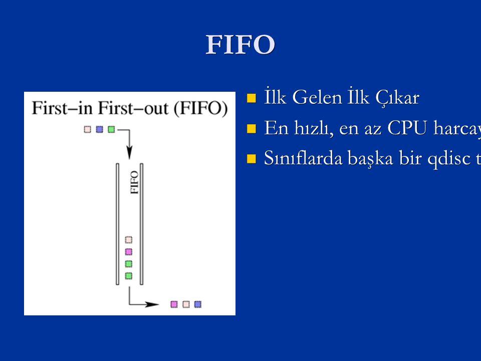 FIFO İlk Gelen İlk Çıkar İlk Gelen İlk Çıkar En hızlı, en az CPU harcayan yöntem En hızlı, en az CPU harcayan yöntem Sınıflarda başka bir qdisc tanımlanıncaya kadar öntanımlı olarak FIFO kullanılır.