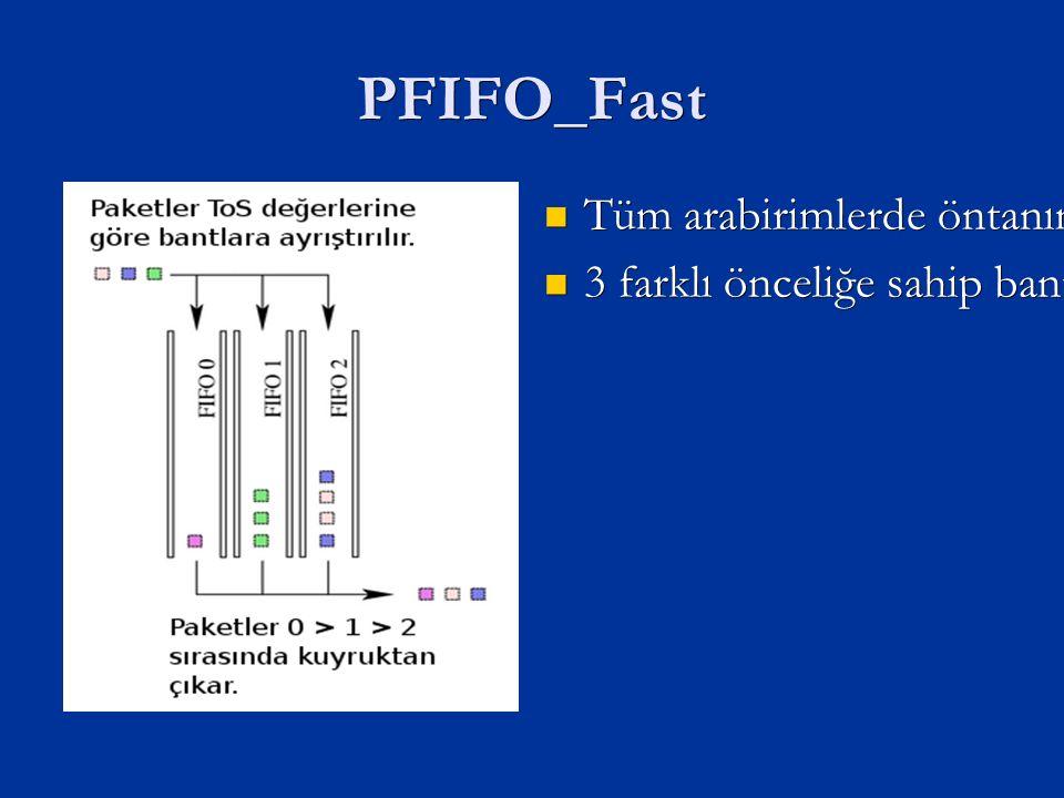 PFIFO_Fast Tüm arabirimlerde öntanımlı qdisc olarak kullanılır.