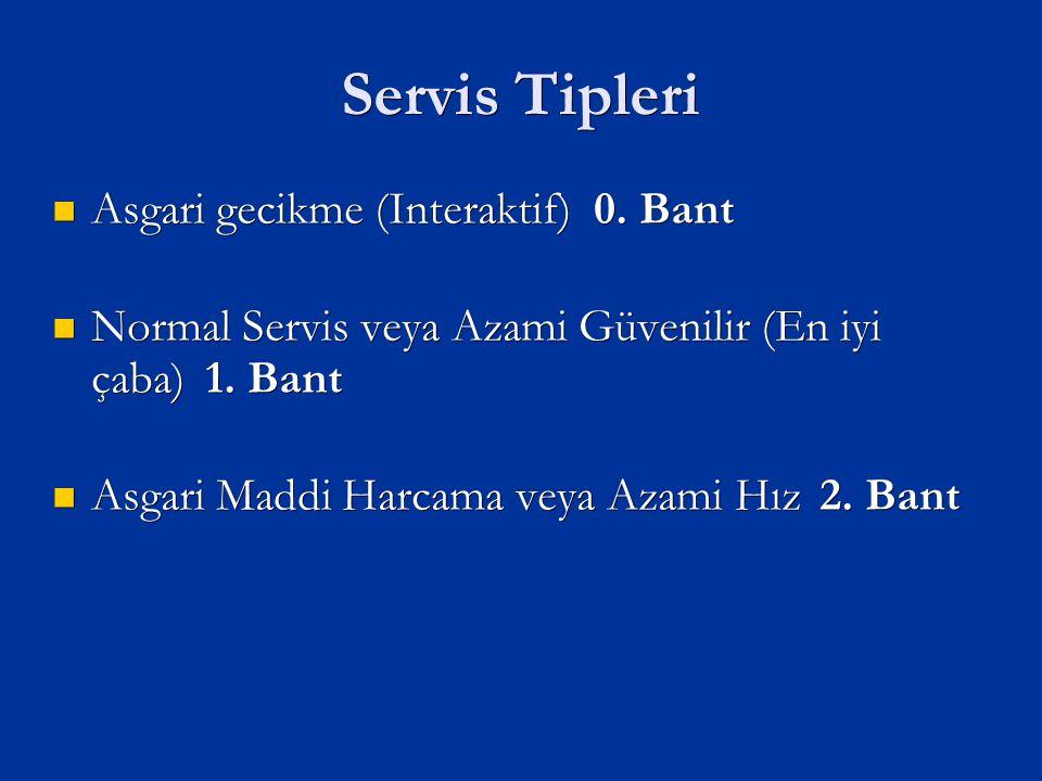 Servis Tipleri Asgari gecikme (Interaktif) 0. Bant Asgari gecikme (Interaktif) 0.