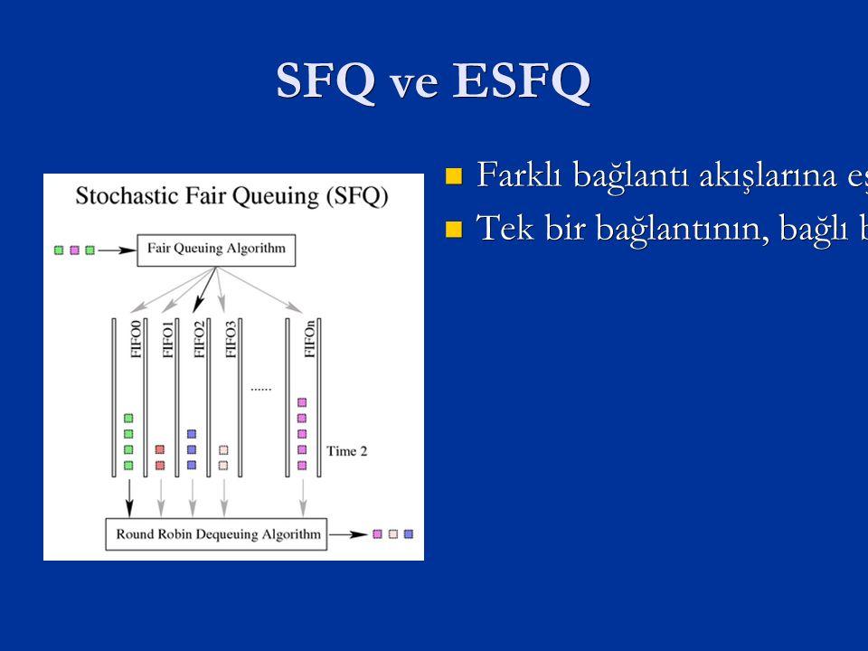 SFQ ve ESFQ Farklı bağlantı akışlarına eşit davranılmaya çalışılır.