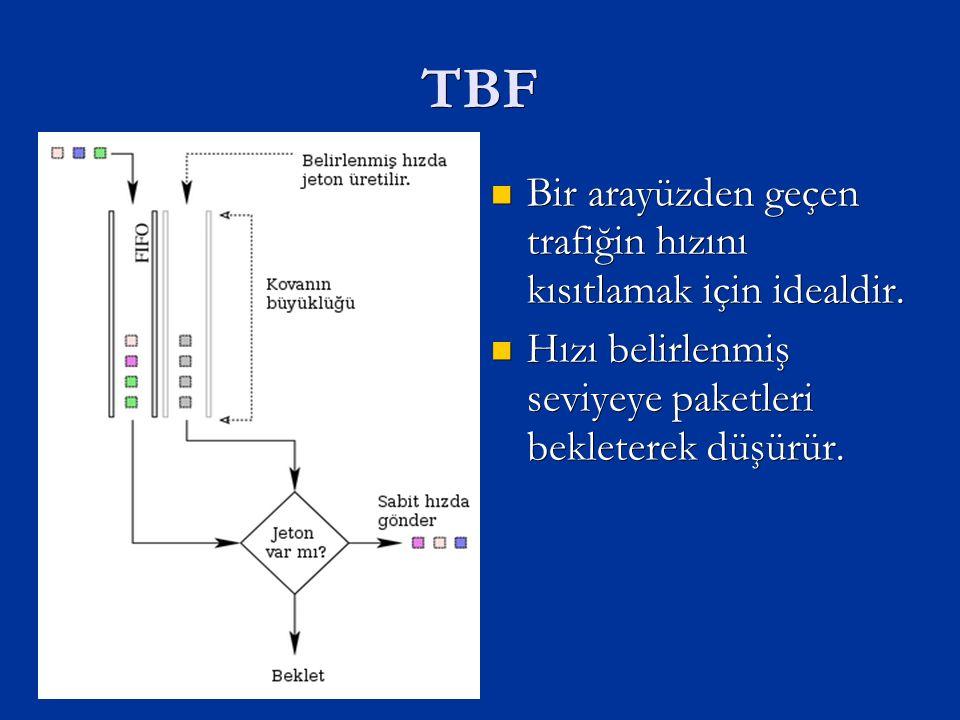 TBF Bir arayüzden geçen trafiğin hızını kısıtlamak için idealdir.