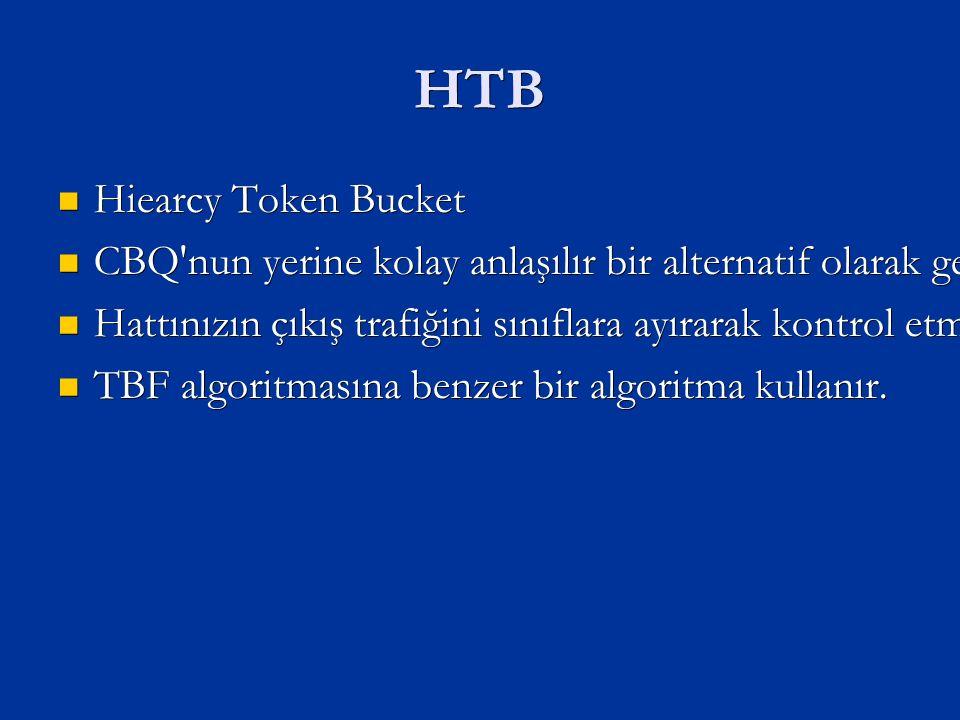 HTB Hiearcy Token Bucket Hiearcy Token Bucket CBQ nun yerine kolay anlaşılır bir alternatif olarak geliştirilmiştir.