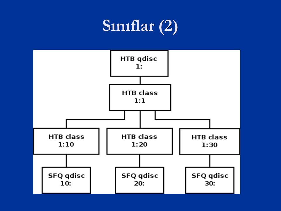 Sınıflar (2)