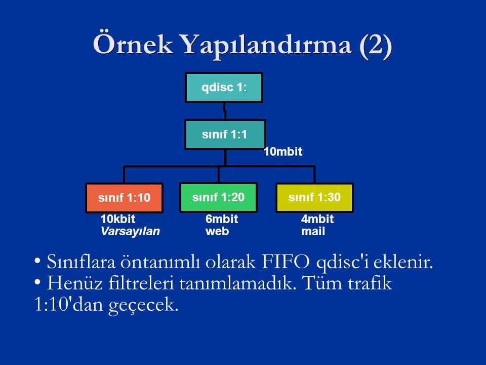 Örnek Yapılandırma (2) qdisc 1: sınıf 1:30 sınıf 1:1 sınıf 1:10 sınıf 1:20 10kbit Varsayılan 6mbit web 4mbit mail 10mbit Sınıflara öntanımlı olarak FIFO qdisc i eklenir.