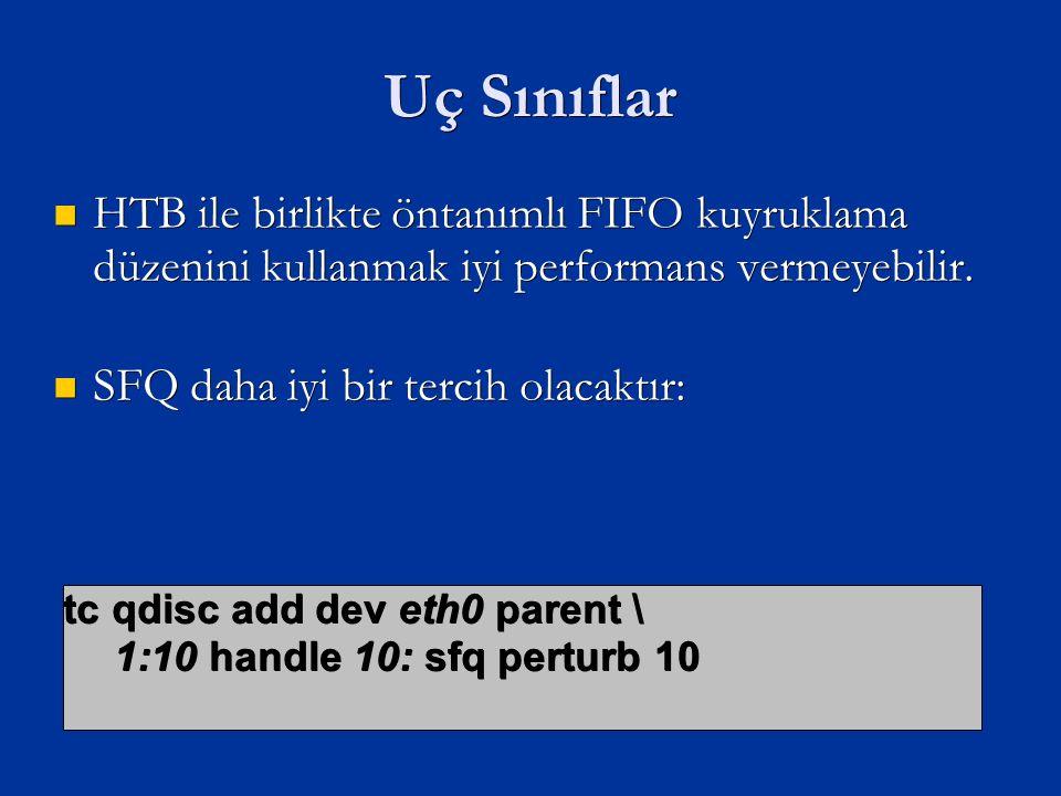 Uç Sınıflar HTB ile birlikte öntanımlı FIFO kuyruklama düzenini kullanmak iyi performans vermeyebilir.