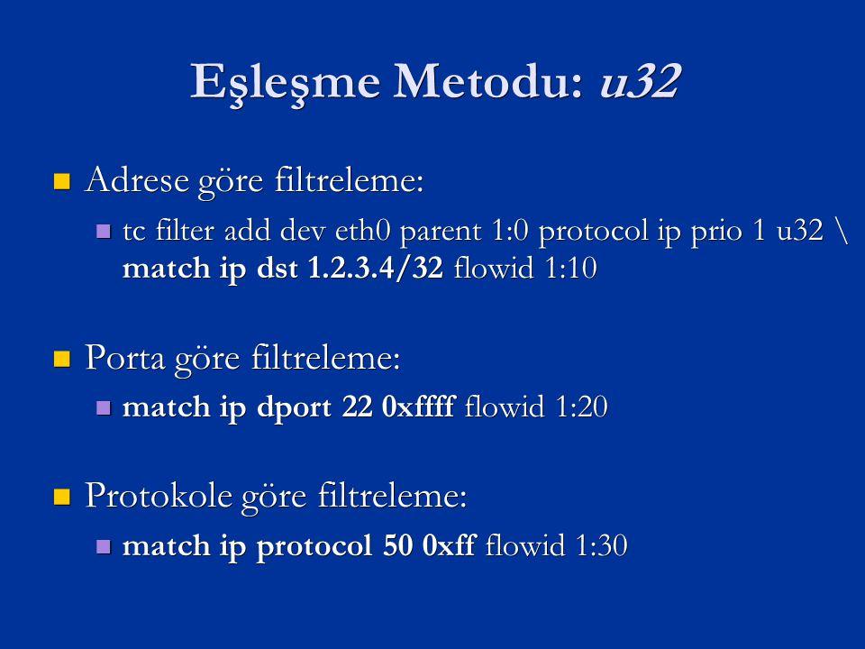Eşleşme Metodu: u32 Adrese göre filtreleme: Adrese göre filtreleme: tc filter add dev eth0 parent 1:0 protocol ip prio 1 u32 \ match ip dst 1.2.3.4/32 flowid 1:10 tc filter add dev eth0 parent 1:0 protocol ip prio 1 u32 \ match ip dst 1.2.3.4/32 flowid 1:10 Porta göre filtreleme: Porta göre filtreleme: match ip dport 22 0xffff flowid 1:20 match ip dport 22 0xffff flowid 1:20 Protokole göre filtreleme: Protokole göre filtreleme: match ip protocol 50 0xff flowid 1:30 match ip protocol 50 0xff flowid 1:30