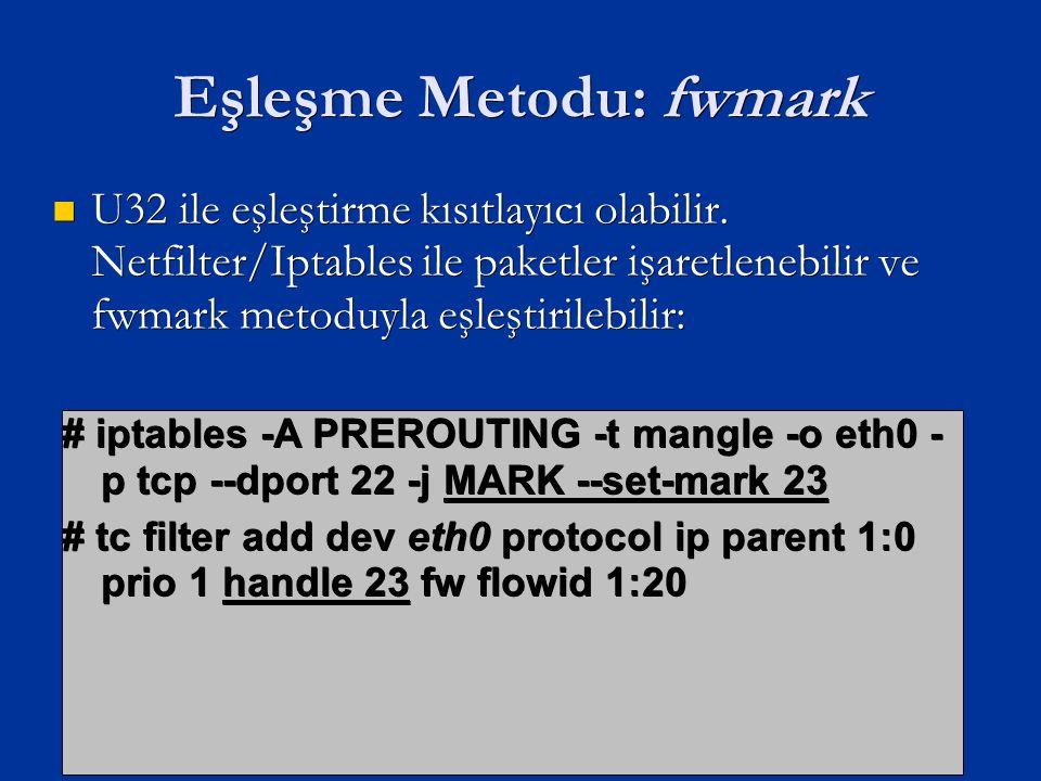 Eşleşme Metodu: fwmark U32 ile eşleştirme kısıtlayıcı olabilir.
