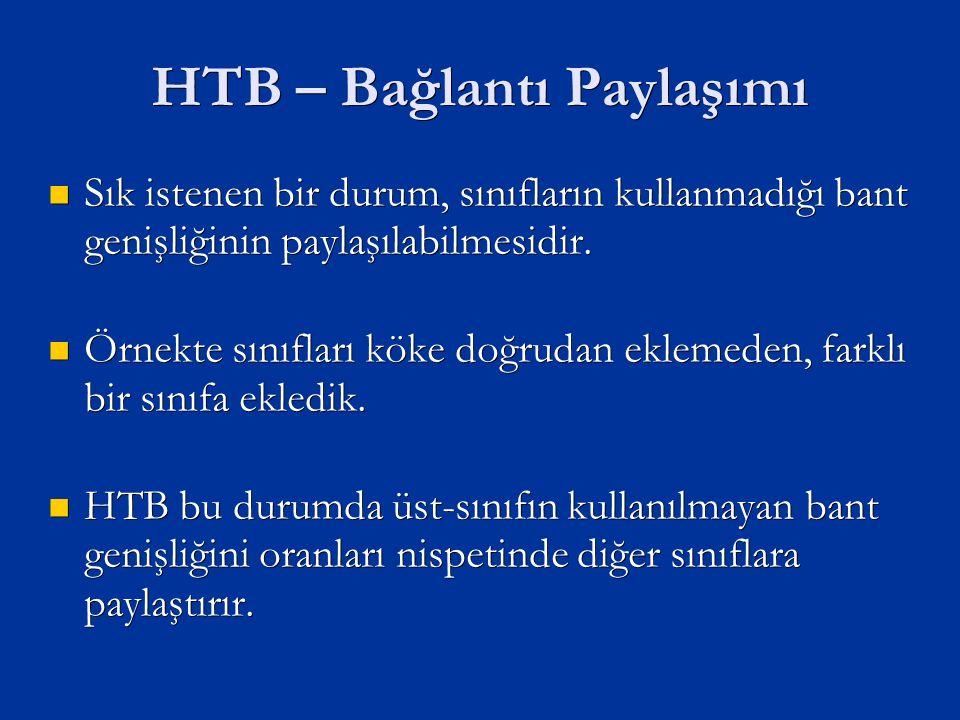 HTB – Bağlantı Paylaşımı Sık istenen bir durum, sınıfların kullanmadığı bant genişliğinin paylaşılabilmesidir.