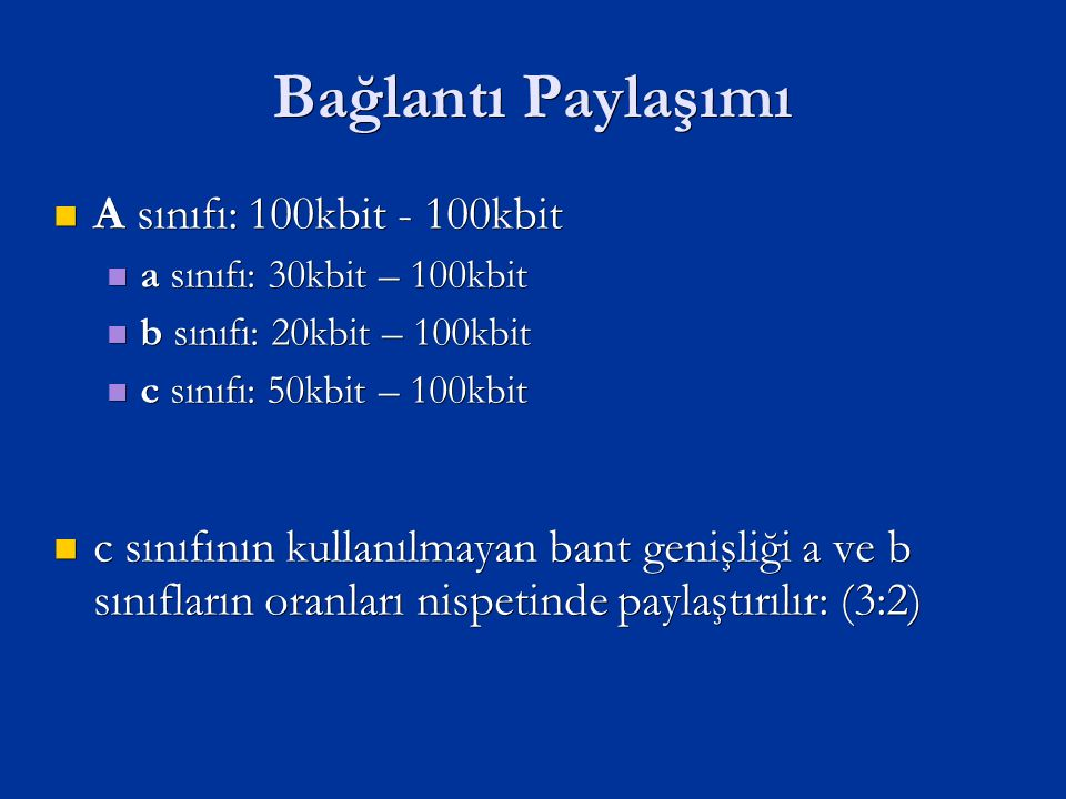 Bağlantı Paylaşımı A sınıfı: 100kbit - 100kbit A sınıfı: 100kbit - 100kbit a sınıfı: 30kbit – 100kbit a sınıfı: 30kbit – 100kbit b sınıfı: 20kbit – 100kbit b sınıfı: 20kbit – 100kbit c sınıfı: 50kbit – 100kbit c sınıfı: 50kbit – 100kbit c sınıfının kullanılmayan bant genişliği a ve b sınıfların oranları nispetinde paylaştırılır: (3:2) c sınıfının kullanılmayan bant genişliği a ve b sınıfların oranları nispetinde paylaştırılır: (3:2)