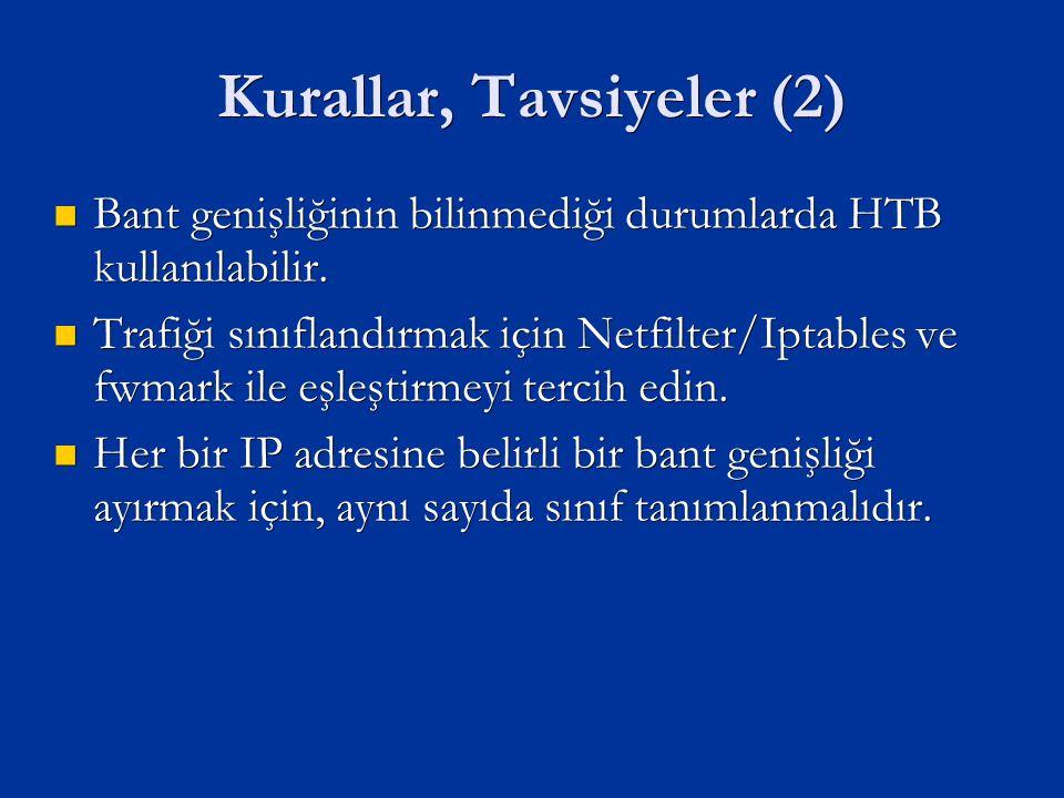 Kurallar, Tavsiyeler (2) Bant genişliğinin bilinmediği durumlarda HTB kullanılabilir.