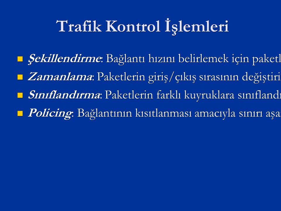 Trafik Kontrol İşlemleri Trafik Kontrol İşlemleri Şekillendirme: Bağlantı hızını belirlemek için paketlerin bekletilmesi Şekillendirme: Bağlantı hızını belirlemek için paketlerin bekletilmesi Zamanlama: Paketlerin giriş/çıkış sırasının değiştirilmesi Zamanlama: Paketlerin giriş/çıkış sırasının değiştirilmesi Sınıflandırma: Paketlerin farklı kuyruklara sınıflandırılması Sınıflandırma: Paketlerin farklı kuyruklara sınıflandırılması Policing: Bağlantının kısıtlanması amacıyla sınırı aşan trafiğin düşürülmesi Policing: Bağlantının kısıtlanması amacıyla sınırı aşan trafiğin düşürülmesi
