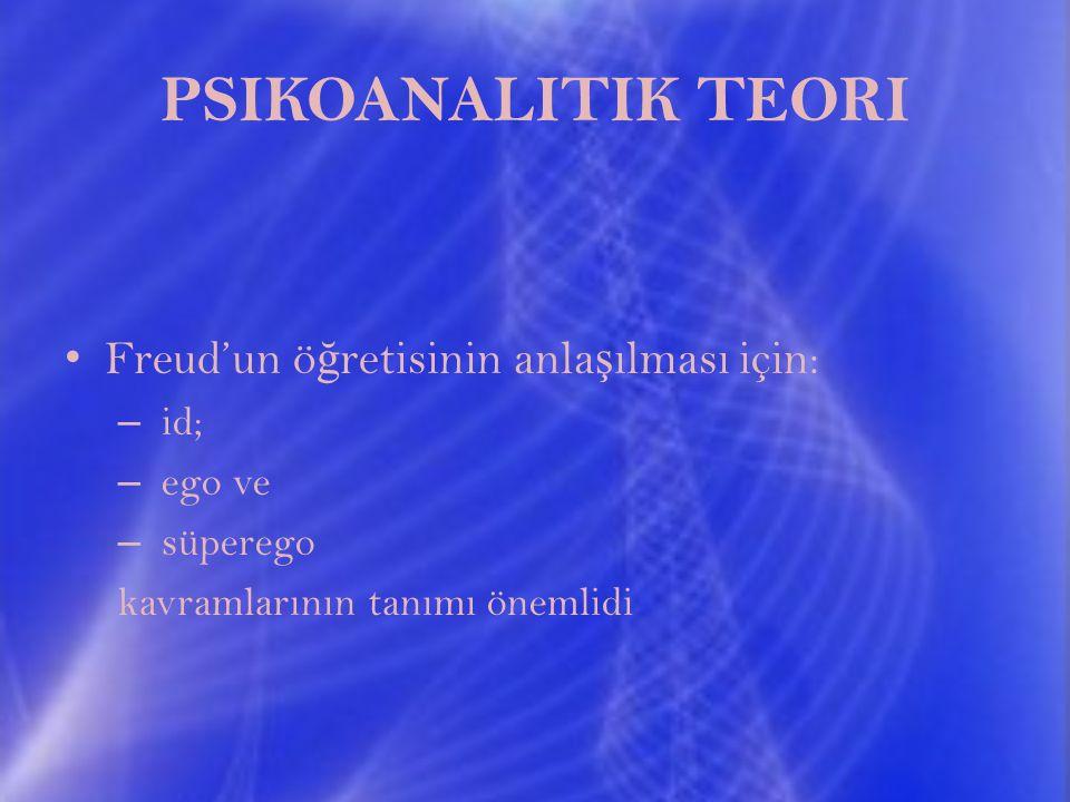 PSIKOANALITIK TEORI Freud'un ö ğ retisinin anla ş ılması için: – id; – ego ve – süperego kavramlarının tanımı önemlidi