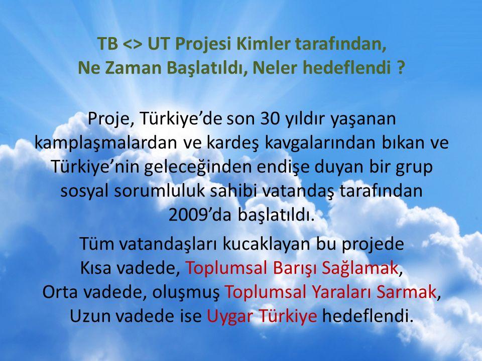TB <> UT Projesi Kimler tarafından, Ne Zaman Başlatıldı, Neler hedeflendi .
