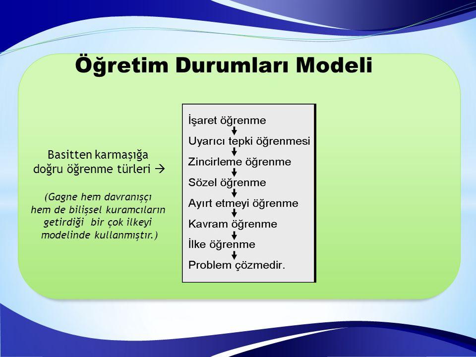 Basitten karmaşığa doğru öğrenme türleri  (Gagne hem davranışçı hem de bilişsel kuramcıların getirdiği bir çok ilkeyi modelinde kullanmıştır.) Öğretim Durumları Modeli