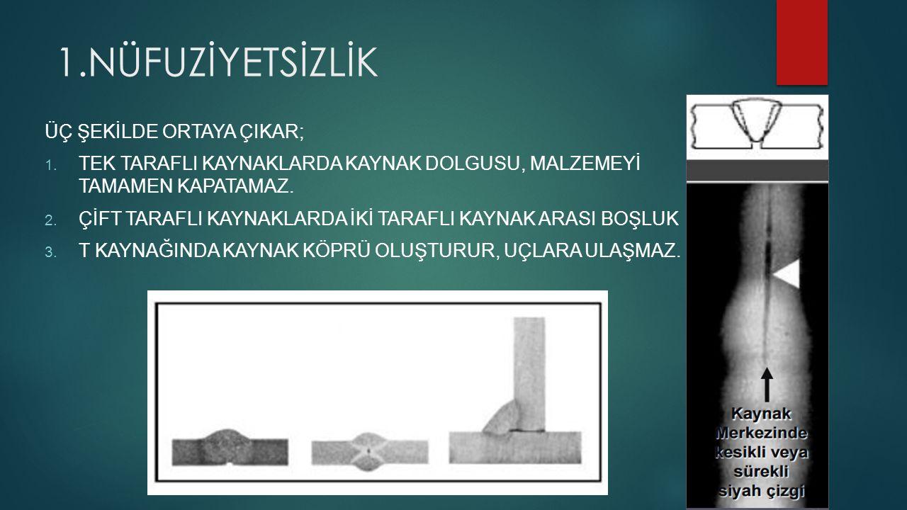 1.NÜFUZİYETSİZLİK ÜÇ ŞEKİLDE ORTAYA ÇIKAR; 1.