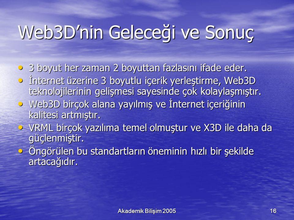 Akademik Bilişim 200516 Web3D'nin Geleceği ve Sonuç 3 boyut her zaman 2 boyuttan fazlasını ifade eder.