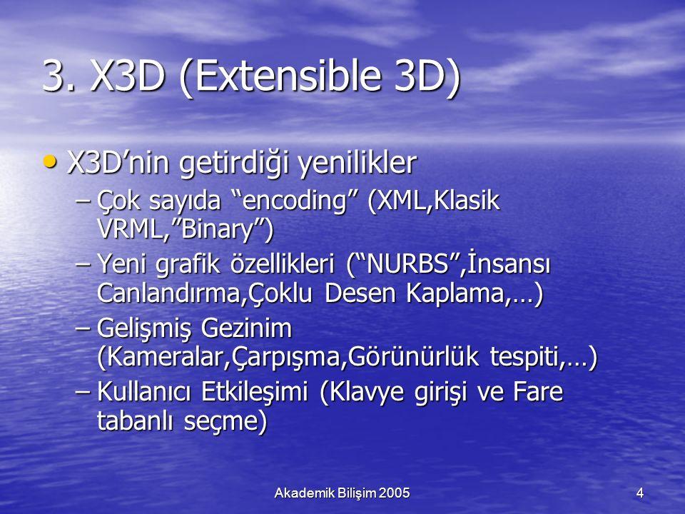 Akademik Bilişim 200515 Örnekler 2