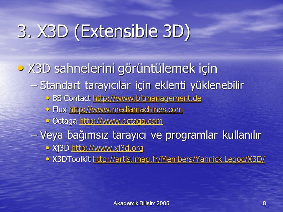 Akademik Bilişim 20058 3.