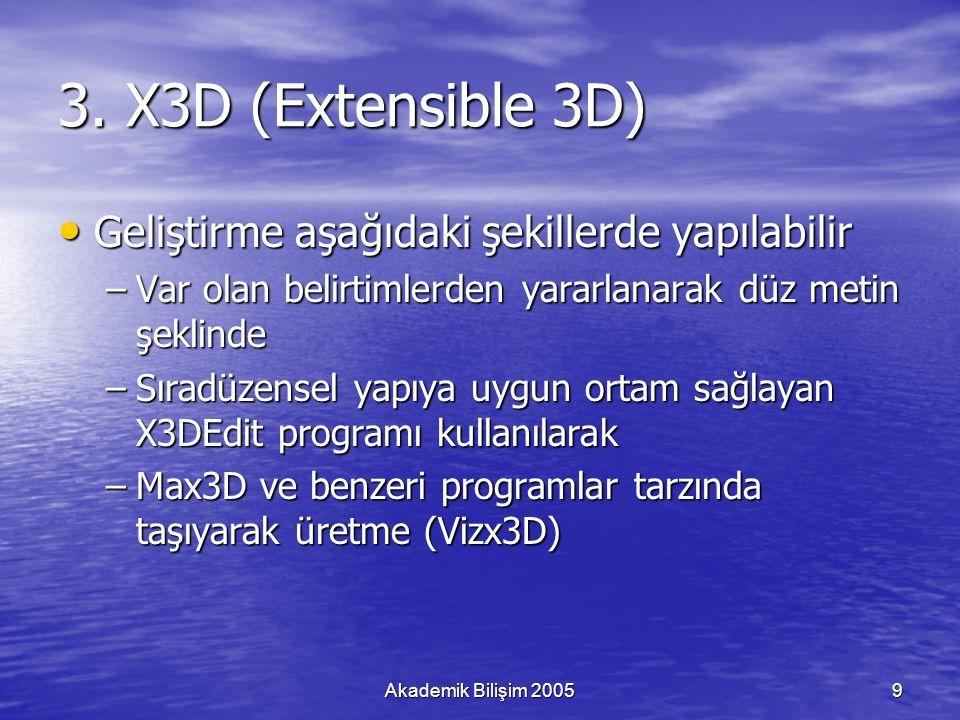Akademik Bilişim 20059 3.