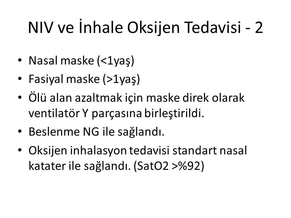 NIV ve İnhale Oksijen Tedavisi - 2 Nasal maske (<1yaş) Fasiyal maske (>1yaş) Ölü alan azaltmak için maske direk olarak ventilatör Y parçasına birleştirildi.
