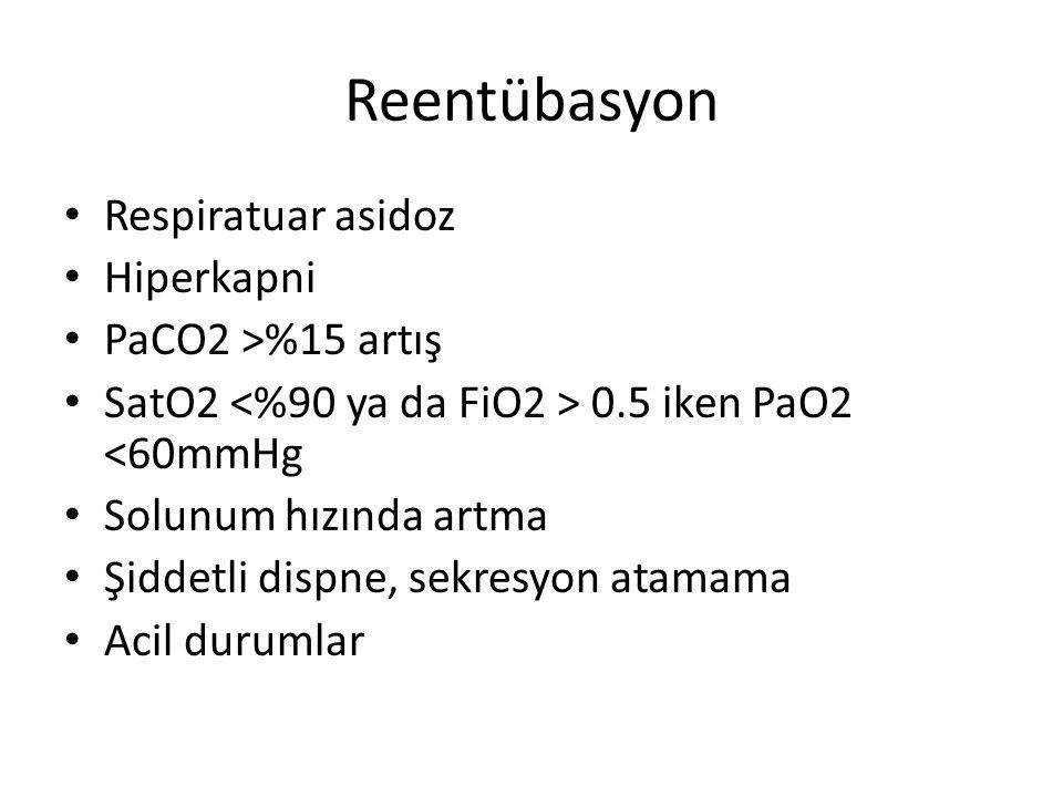 Reentübasyon Respiratuar asidoz Hiperkapni PaCO2 >%15 artış SatO2 0.5 iken PaO2 <60mmHg Solunum hızında artma Şiddetli dispne, sekresyon atamama Acil